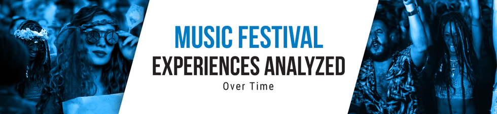 Music Festivals by Decade